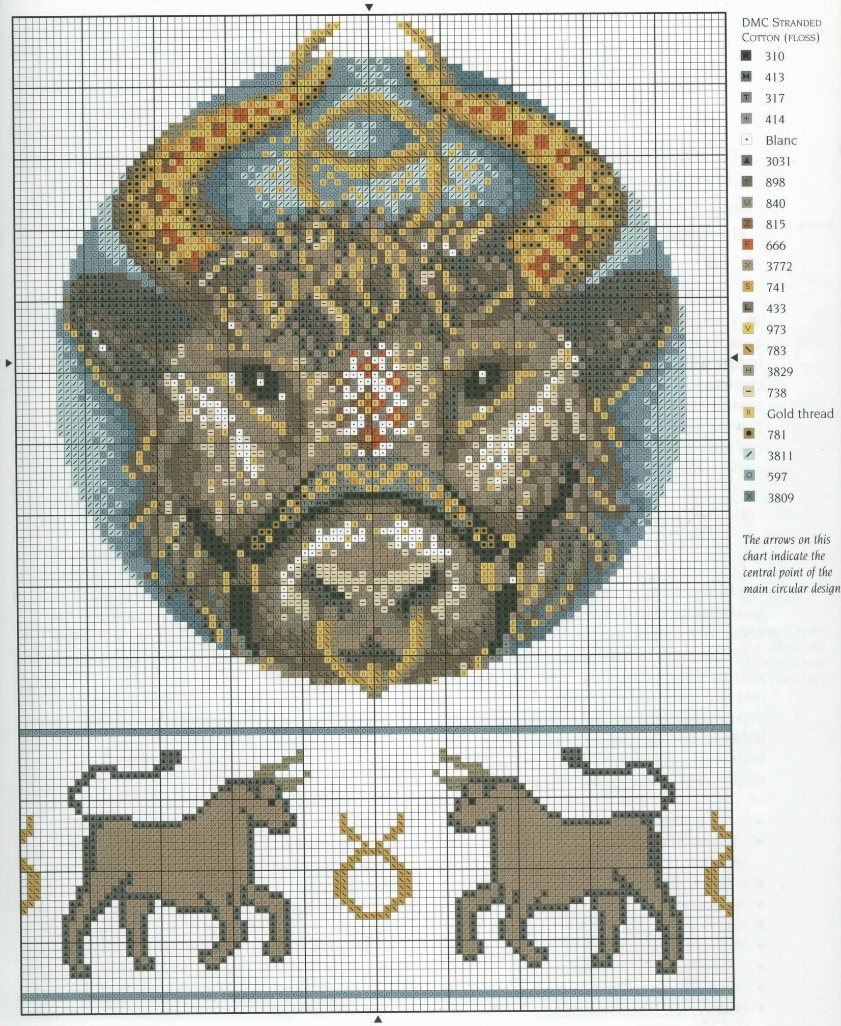 Znaki zodiaka Vnyichnyivka(1) .